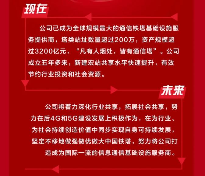 中国铁塔公司招聘_中国铁塔2020春季 校园招聘-招生就业处
